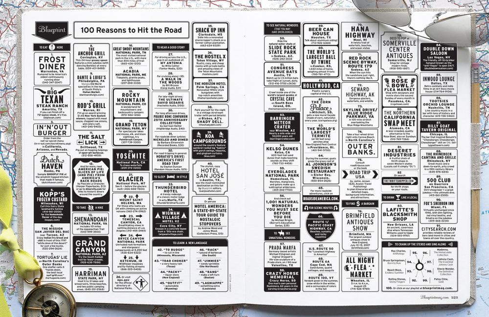 100 reasons blueprint magazine jamie prokell malvernweather Images